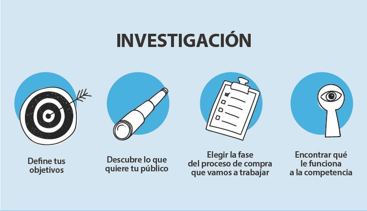 seo-investigacion