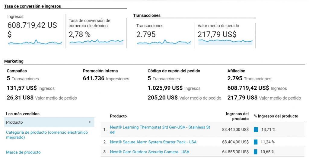 ejemplo Google Analytics ecommerce