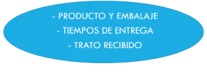 fidelizar en E commerce
