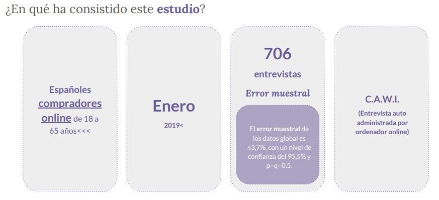 estudio market places, ecommercerentable
