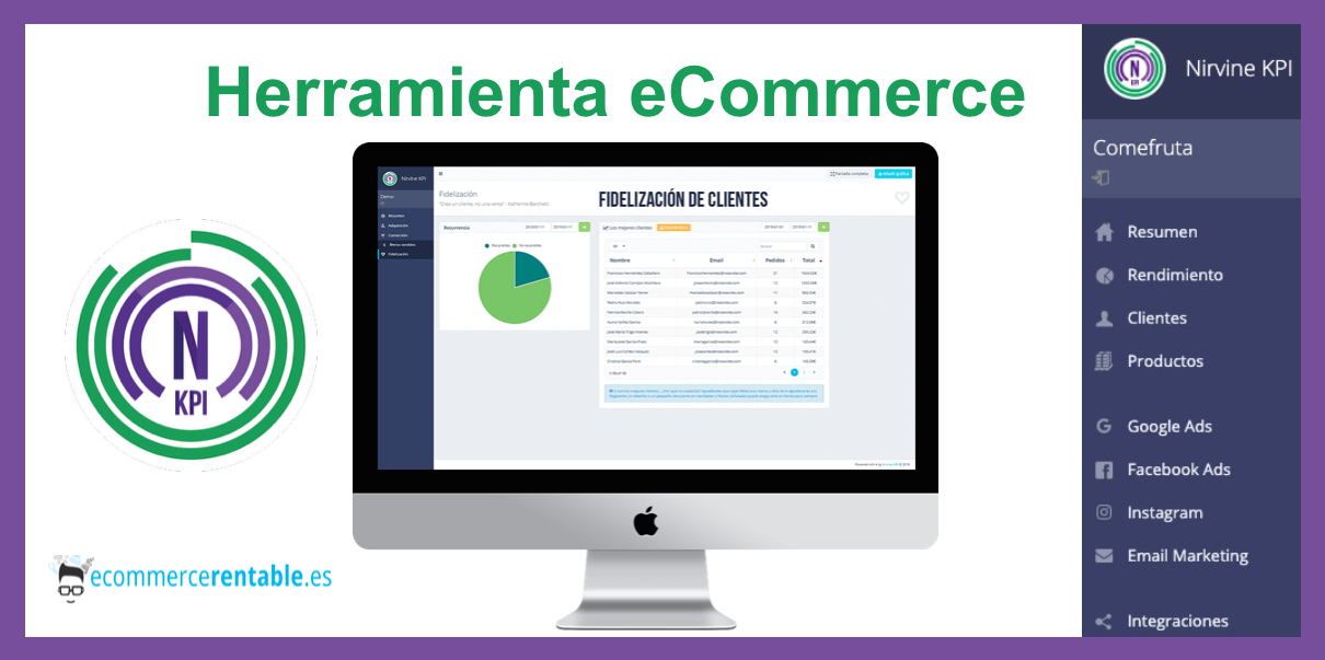 Herramienta de analítica ecommerce. nirvine