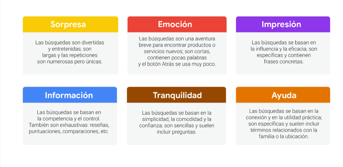 Keywords para vender en tu ecommerce