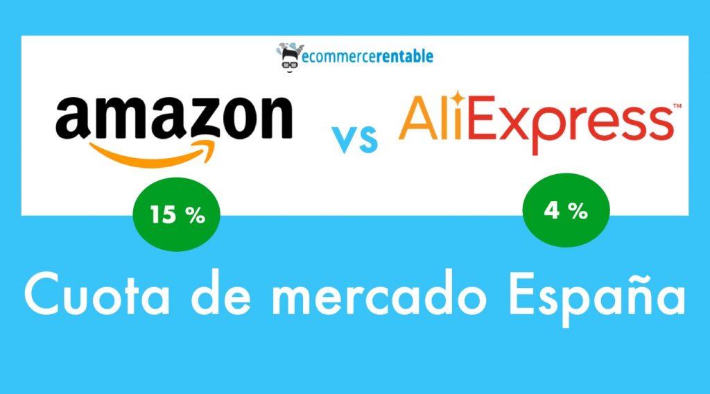 amazon vs alibaba cuota de mercado españa